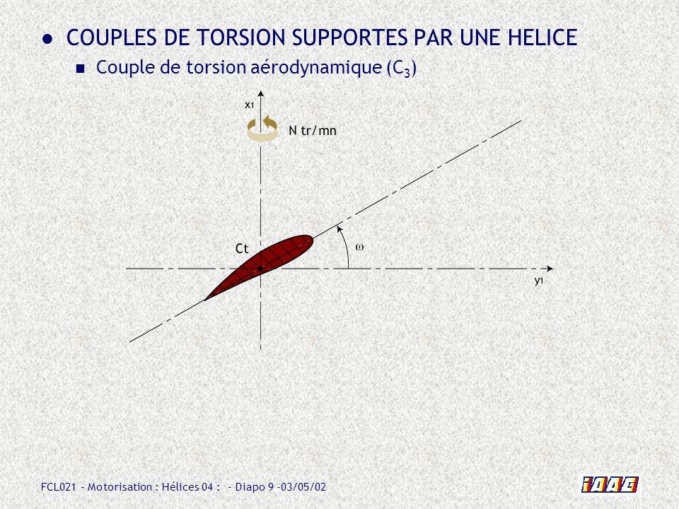 FCL021 - Motorisation : Hélices 04 : - Diapo 30 -03/05/02 Limiteur de survitesse Pour interdire la survitesse de lhélice, un limiteur de survitesse agit sur le robinet carburant en le refermant (juste assez pour obtenir Nhélice < Nlimite).