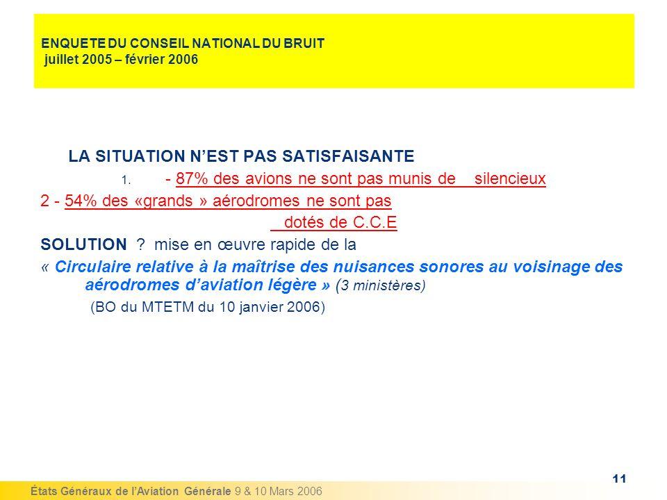 États Généraux de lAviation Générale 9 & 10 Mars 2006 11 ENQUETE DU CONSEIL NATIONAL DU BRUIT juillet 2005 – février 2006 LA SITUATION NEST PAS SATISF
