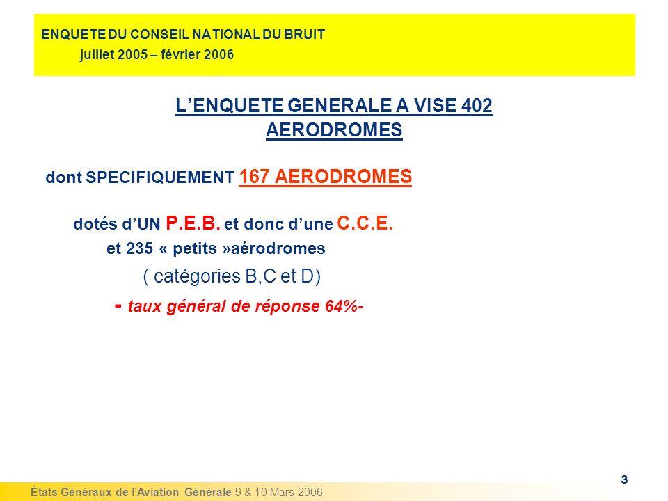 États Généraux de lAviation Générale 9 & 10 Mars 2006 3 ENQUETE DU CONSEIL NATIONAL DU BRUIT juillet 2005 – février 2006 LENQUETE GENERALE A VISE 402
