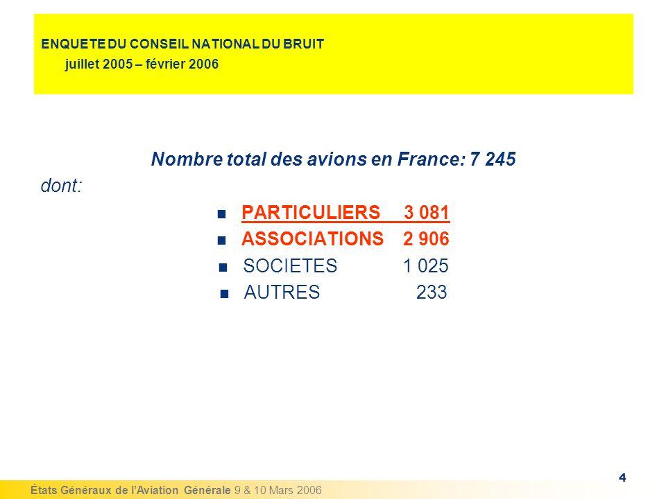 États Généraux de lAviation Générale 9 & 10 Mars 2006 4 ENQUETE DU CONSEIL NATIONAL DU BRUIT juillet 2005 – février 2006 Nombre total des avions en Fr