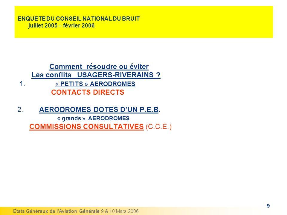 États Généraux de lAviation Générale 9 & 10 Mars 2006 9 ENQUETE DU CONSEIL NATIONAL DU BRUIT juillet 2005 – février 2006 Comment résoudre ou éviter Le