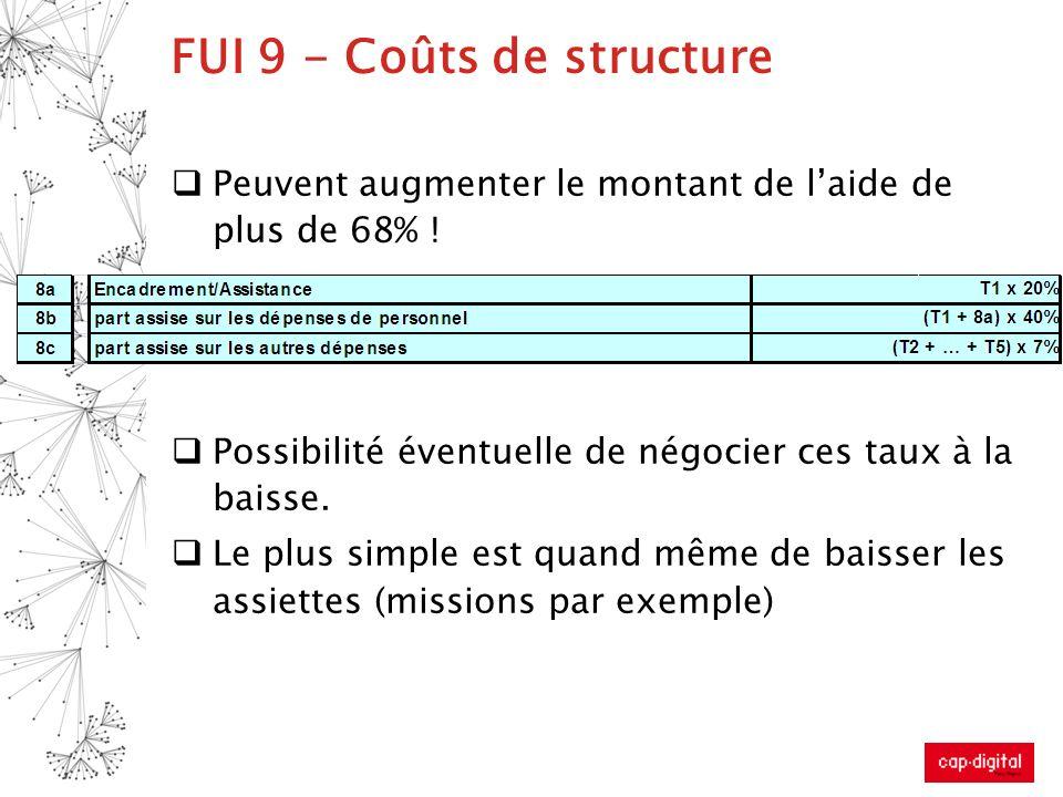 FUI 9 - Coûts de structure Peuvent augmenter le montant de laide de plus de 68% ! Possibilité éventuelle de négocier ces taux à la baisse. Le plus sim