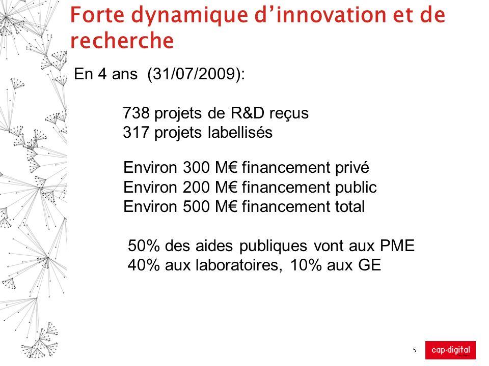 5 Forte dynamique dinnovation et de recherche En 4 ans (31/07/2009): 738 projets de R&D reçus 317 projets labellisés Environ 300 M financement privé E
