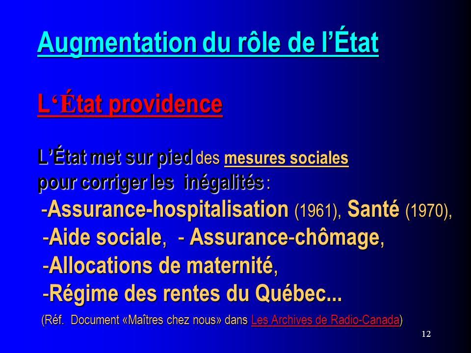 12 Augmentation du rôle de lÉtat L É tat providence LÉtat met sur pied des mesures sociales pour corriger les inégalités : - Assurance-hospitalisation