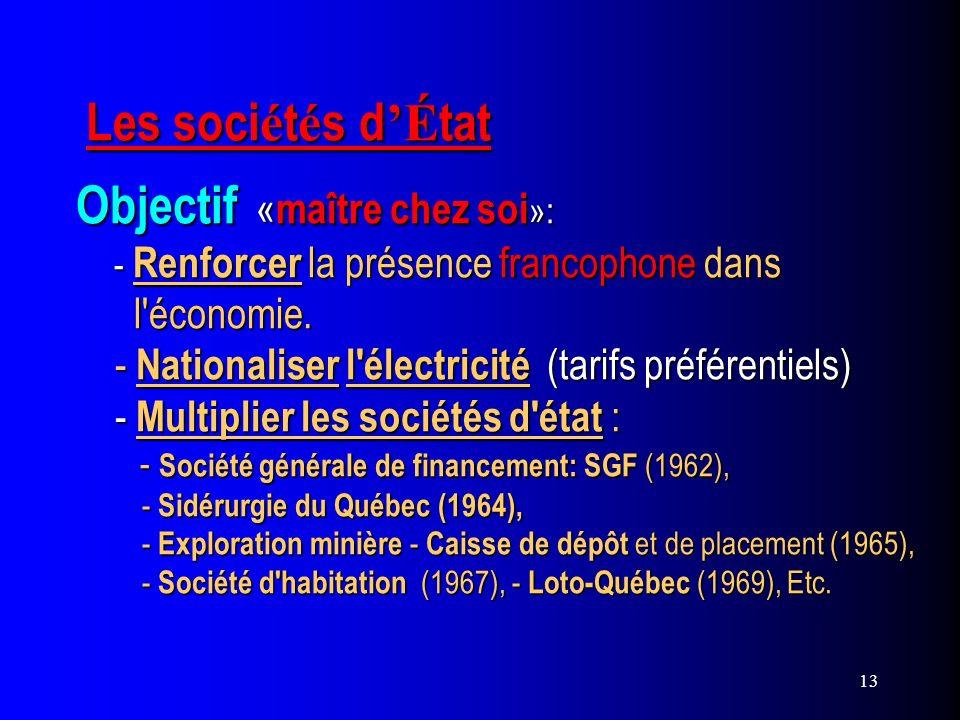 13 Les soci é t é s d É tat Objectif « maître chez soi »: - Renforcer la présence francophone dans l'économie. - Nationaliser l'électricité (tarifs pr