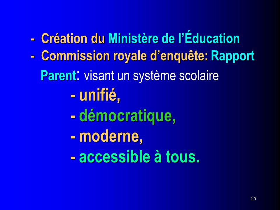 15 - Création du Ministère de lÉducation - Commission royale denquête: Rapport Parent -unifié, - démocratique, - moderne, - accessible à tous. - Créat