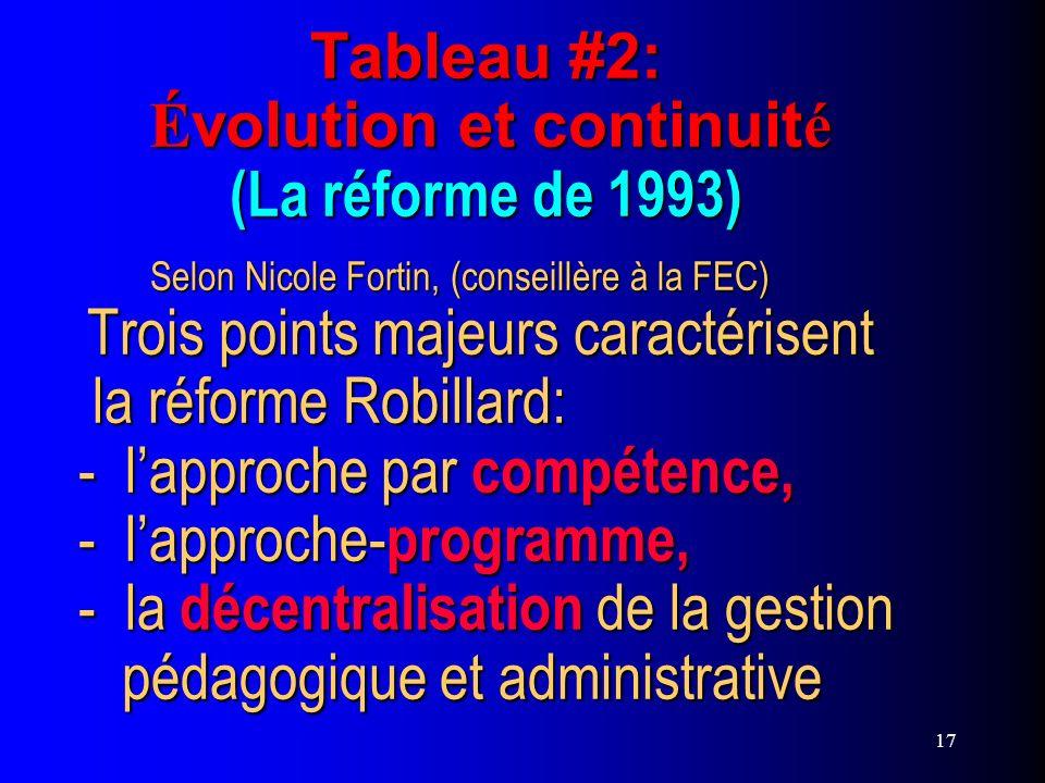 17 Tableau #2: É volution et continuit é (La réforme de 1993) Selon Nicole Fortin, (conseillère à la FEC) Trois points majeurs caractérisent la réform