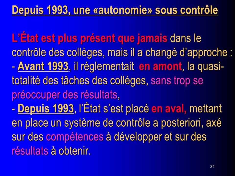 31 Depuis 1993, une «autonomie» sous contrôle LÉtat est plus présent que jamais dans le contrôle des collèges, mais il a changé dapproche : - Avant 19