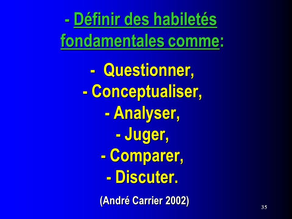 35 - Définir des habiletés fondamentales comme: - Questionner, - Conceptualiser, - Analyser, - Juger, - Comparer, - Discuter. (André Carrier 2002) - D
