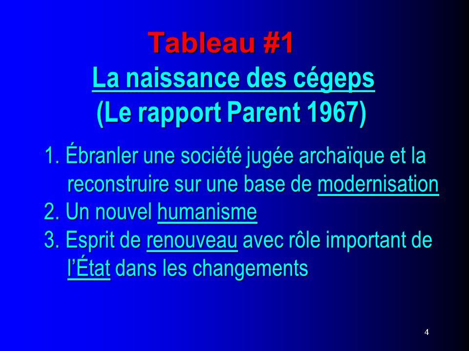 4 Tableau #1 La naissance des cégeps (Le rapport Parent 1967) 1. Ébranler une société jugée archaïque et la reconstruire sur une base de modernisation