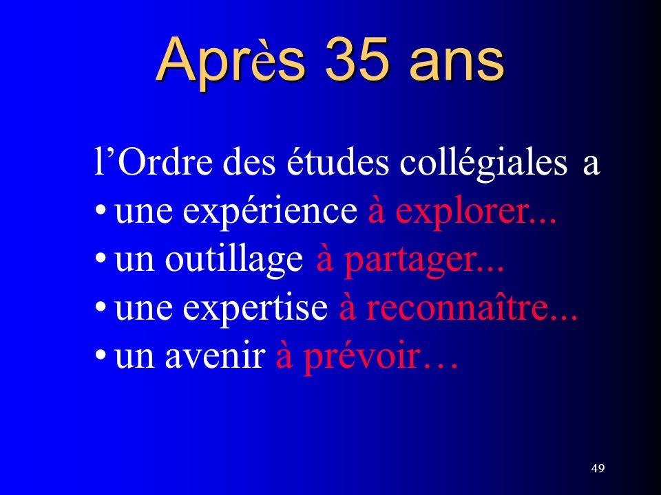 49 Apr è s 35 ans lOrdre des études collégiales a une expérience à explorer... un outillage à partager... une expertise à reconnaître... un avenir à p