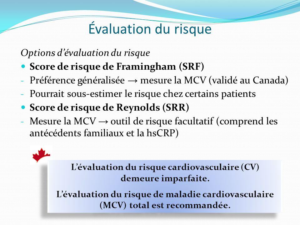 Évaluation du risque Options dévaluation du risque Score de risque de Framingham (SRF) - Préférence généralisée mesure la MCV (validé au Canada) - Pourrait sous-estimer le risque chez certains patients Score de risque de Reynolds (SRR) - Mesure la MCV outil de risque facultatif (comprend les antécédents familiaux et la hsCRP) Lévaluation du risque cardiovasculaire (CV) demeure imparfaite.