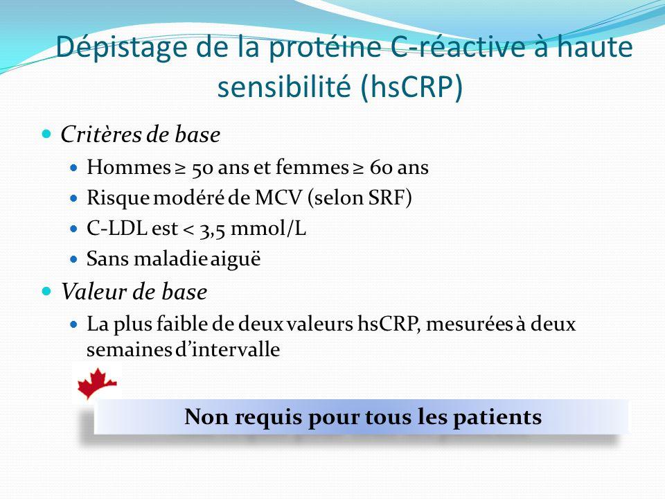 Critères de base Hommes 50 ans et femmes 60 ans Risque modéré de MCV (selon SRF) C-LDL est < 3,5 mmol/L Sans maladie aiguë Valeur de base La plus faible de deux valeurs hsCRP, mesurées à deux semaines dintervalle Non requis pour tous les patients Dépistage de la protéine C-réactive à haute sensibilité (hsCRP)
