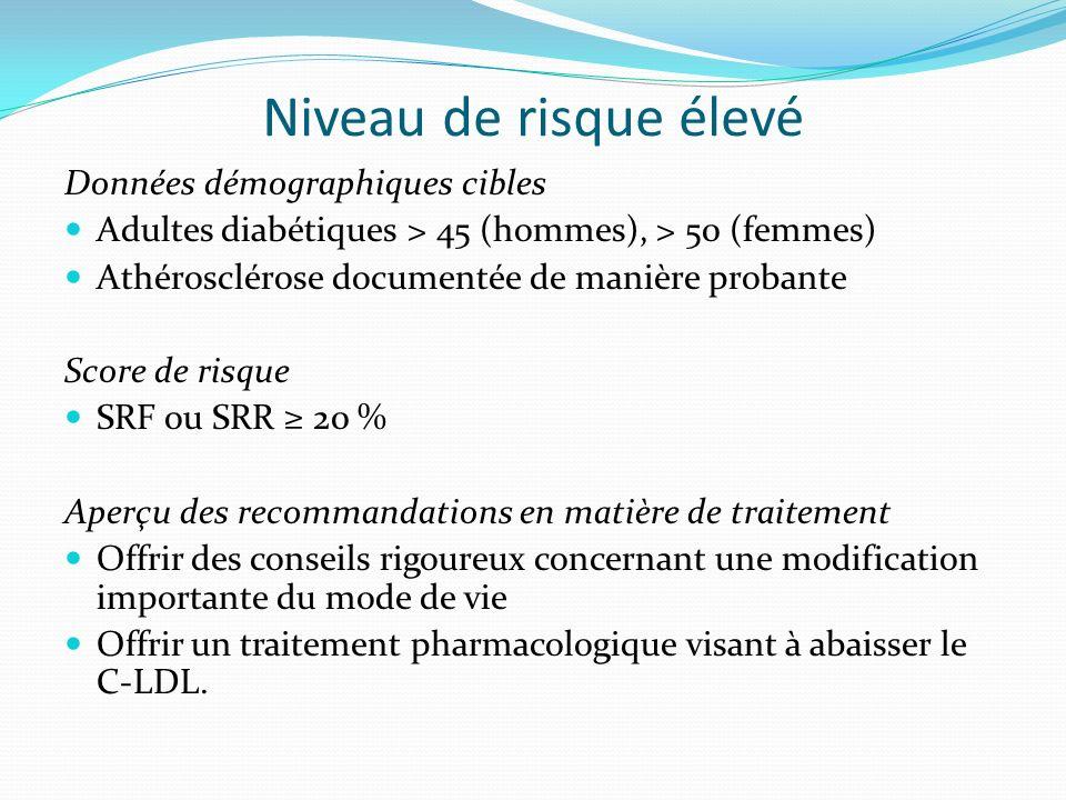 Niveau de risque élevé Données démographiques cibles Adultes diabétiques > 45 (hommes), > 50 (femmes) Athérosclérose documentée de manière probante Sc