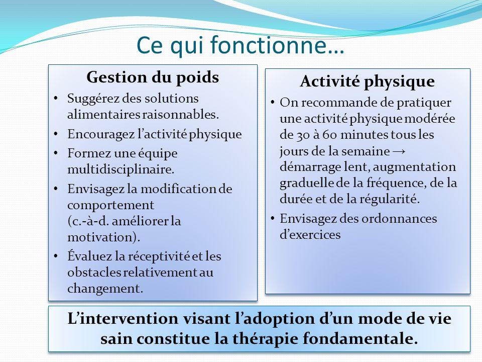 Ce qui fonctionne… Activité physique On recommande de pratiquer une activité physique modérée de 30 à 60 minutes tous les jours de la semaine démarrage lent, augmentation graduelle de la fréquence, de la durée et de la régularité.