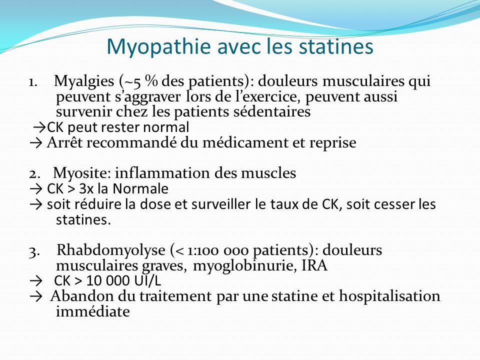 Myopathie avec les statines 1. Myalgies (~5 % des patients): douleurs musculaires qui peuvent saggraver lors de lexercice, peuvent aussi survenir chez