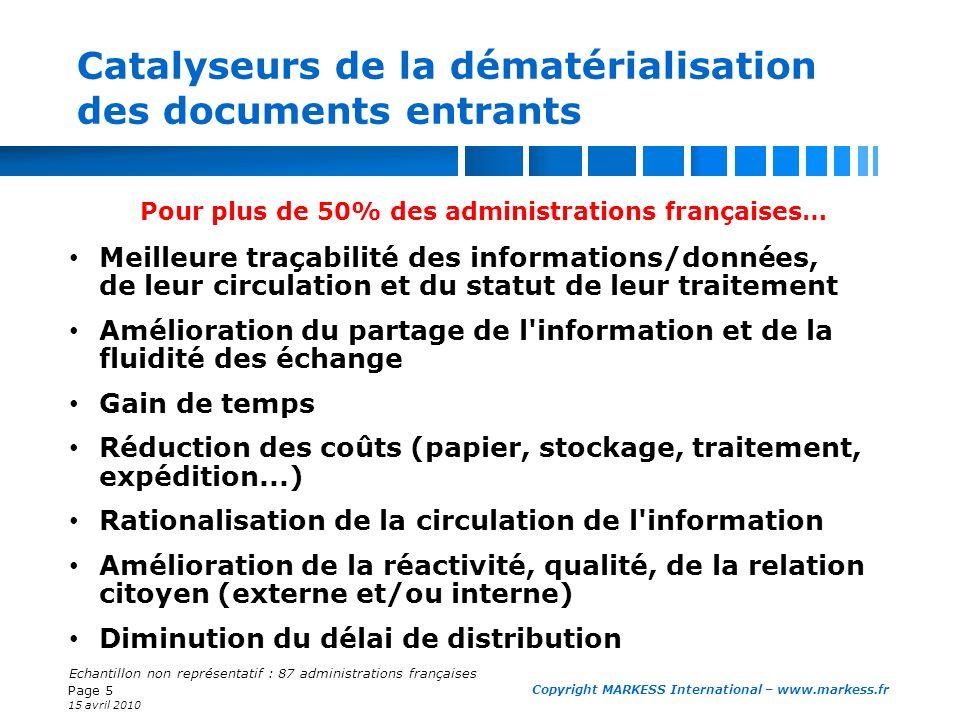 Page 5 15 avril 2010 Copyright MARKESS International – www.markess.fr Catalyseurs de la dématérialisation des documents entrants Echantillon non repré