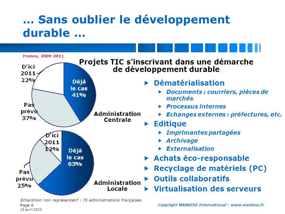 Page 6 15 avril 2010 Copyright MARKESS International – www.markess.fr … Sans oublier le développement durable … France, 2009-2011 Dématérialisation Do