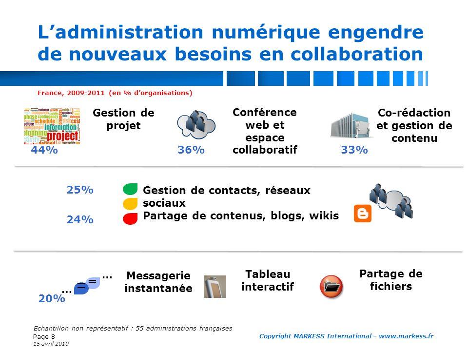 Page 8 15 avril 2010 Copyright MARKESS International – www.markess.fr France, 2009-2011 (en % dorganisations) Echantillon non représentatif : 55 admin