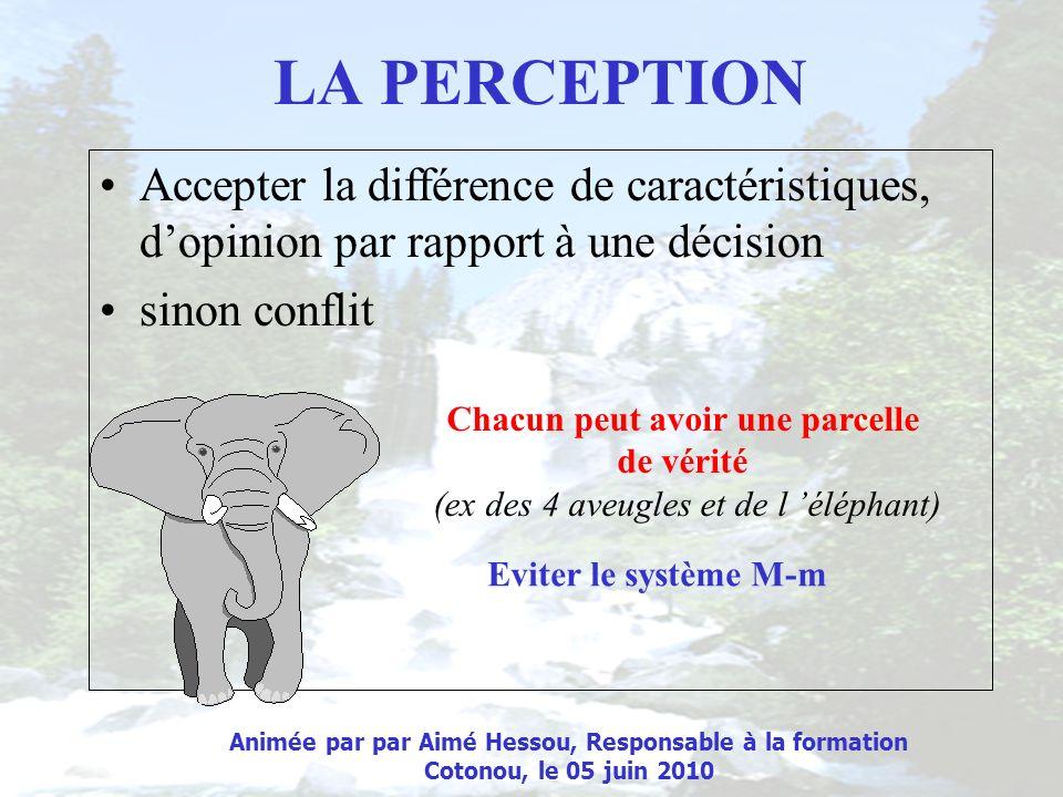 LA PERCEPTION Accepter la différence de caractéristiques, dopinion par rapport à une décision sinon conflit Chacun peut avoir une parcelle de vérité (