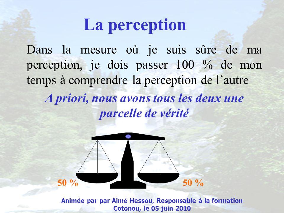 La perception Dans la mesure où je suis sûre de ma perception, je dois passer 100 % de mon temps à comprendre la perception de lautre A priori, nous a
