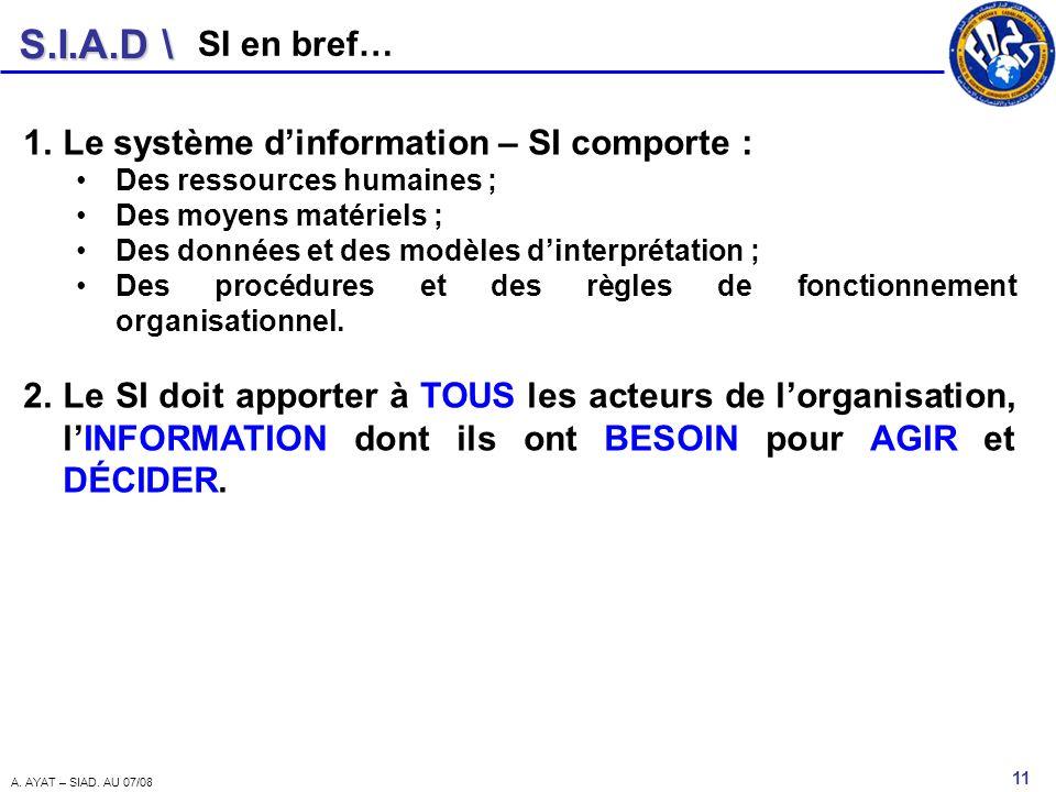 S.I.A.D \ 11 A. AYAT – SIAD. AU 07/08 1.Le système dinformation – SI comporte : Des ressources humaines ; Des moyens matériels ; Des données et des mo