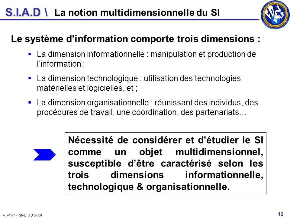 S.I.A.D \ 12 A. AYAT – SIAD. AU 07/08 La notion multidimensionnelle du SI Le système dinformation comporte trois dimensions : La dimension information