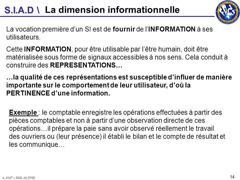 S.I.A.D \ 14 A. AYAT – SIAD. AU 07/08 La dimension informationnelle La vocation première dun SI est de fournir de lINFORMATION à ses utilisateurs. Cet