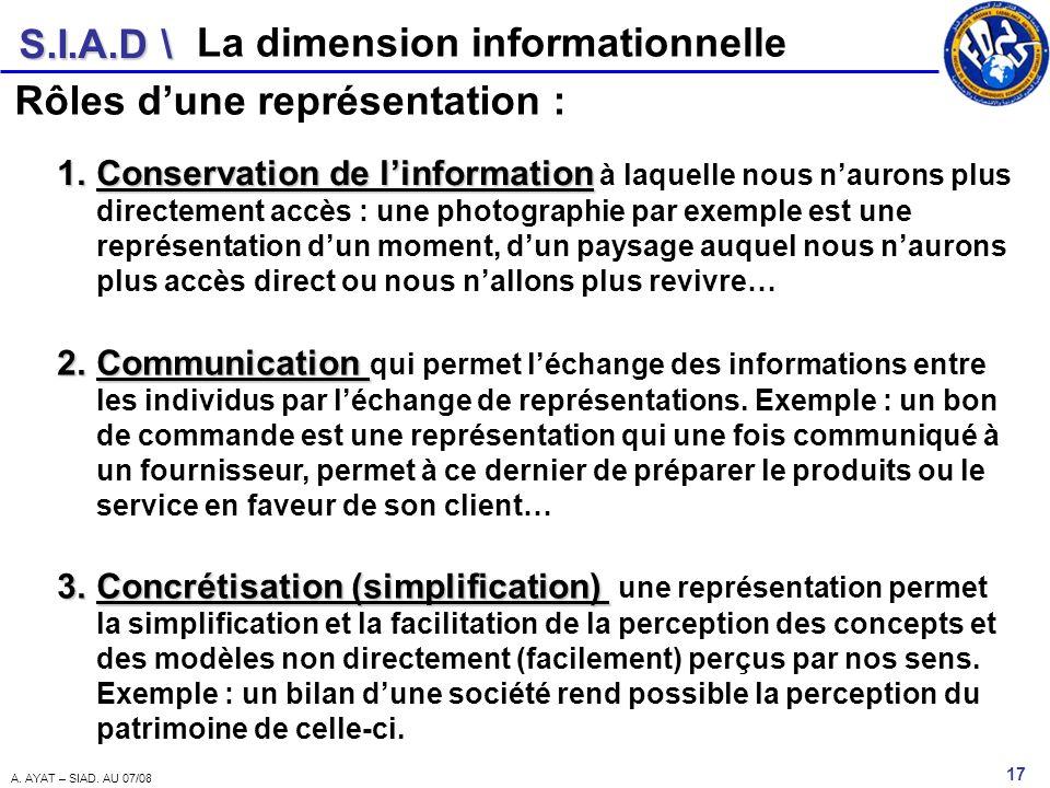 S.I.A.D \ 17 A. AYAT – SIAD. AU 07/08 La dimension informationnelle Rôles dune représentation : 1.Conservation de linformation 1.Conservation de linfo