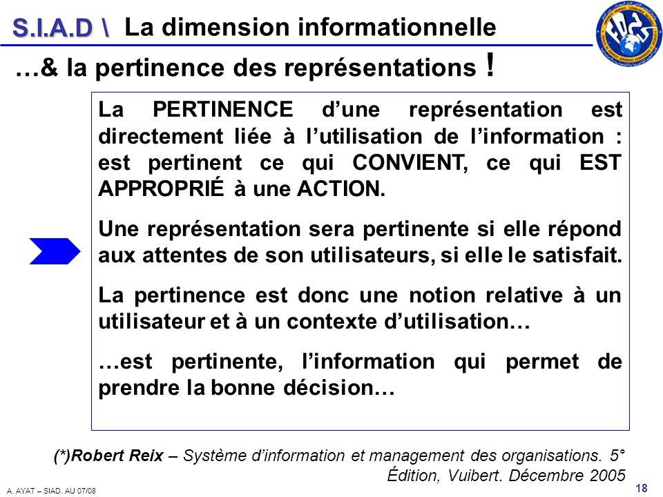 S.I.A.D \ 18 A. AYAT – SIAD. AU 07/08 La dimension informationnelle …& la pertinence des représentations ! La PERTINENCE dune représentation est direc