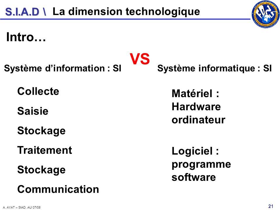 S.I.A.D \ 21 A. AYAT – SIAD. AU 07/08 La dimension technologique Intro… Système dinformation : SI VS Système informatique : SI Collecte Saisie Stockag