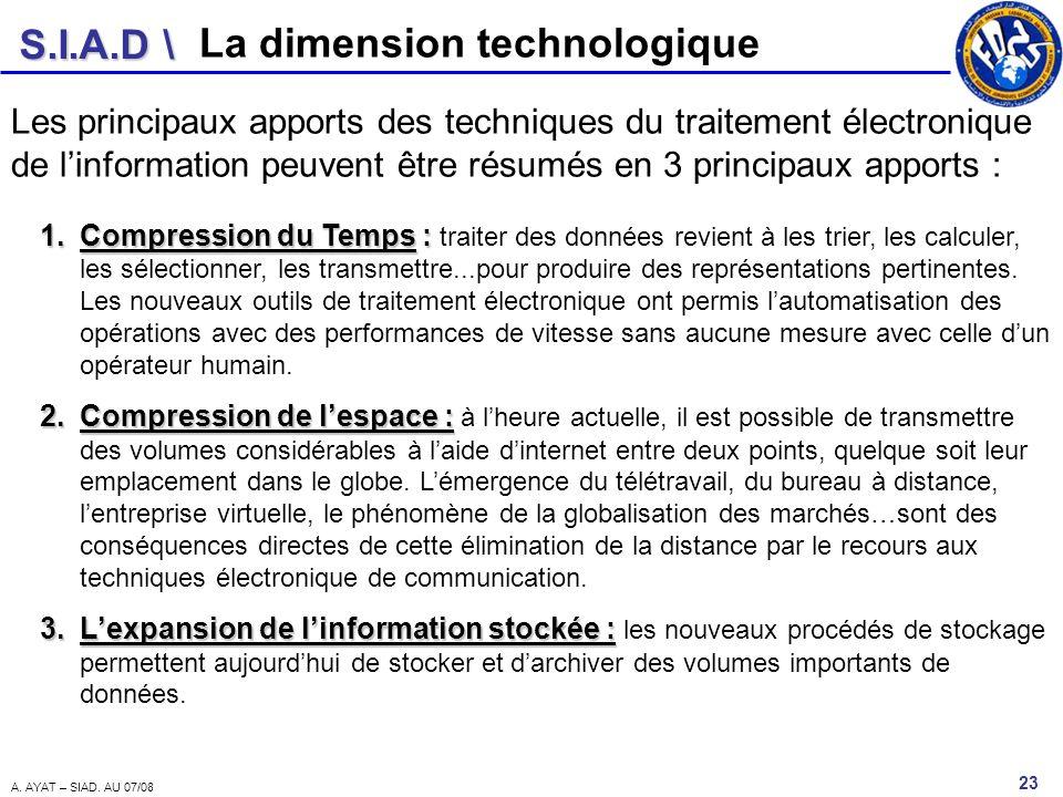 S.I.A.D \ 23 A. AYAT – SIAD. AU 07/08 La dimension technologique Les principaux apports des techniques du traitement électronique de linformation peuv
