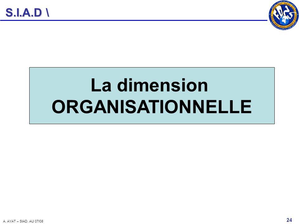 S.I.A.D \ 24 A. AYAT – SIAD. AU 07/08 La dimension ORGANISATIONNELLE
