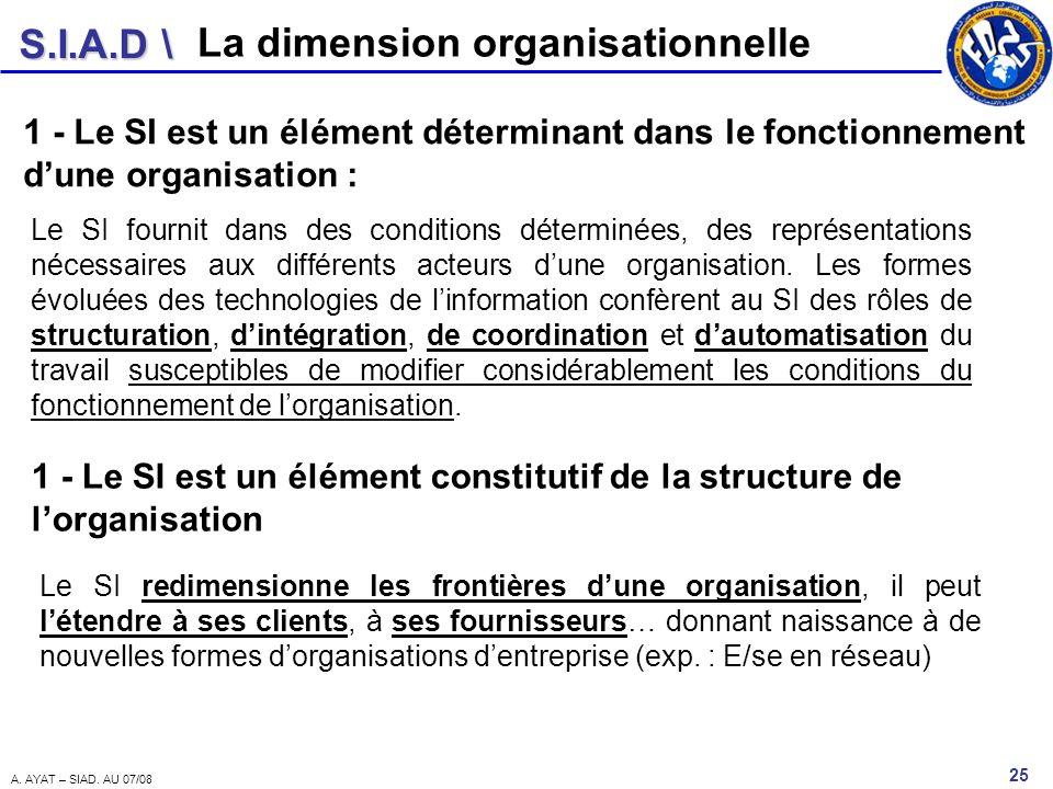 S.I.A.D \ 25 A. AYAT – SIAD. AU 07/08 La dimension organisationnelle 1 - Le SI est un élément déterminant dans le fonctionnement dune organisation : L