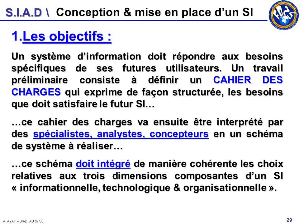 S.I.A.D \ 29 A. AYAT – SIAD. AU 07/08 1.Les objectifs : Un système dinformation doit répondre aux besoins spécifiques de ses futures utilisateurs. Un