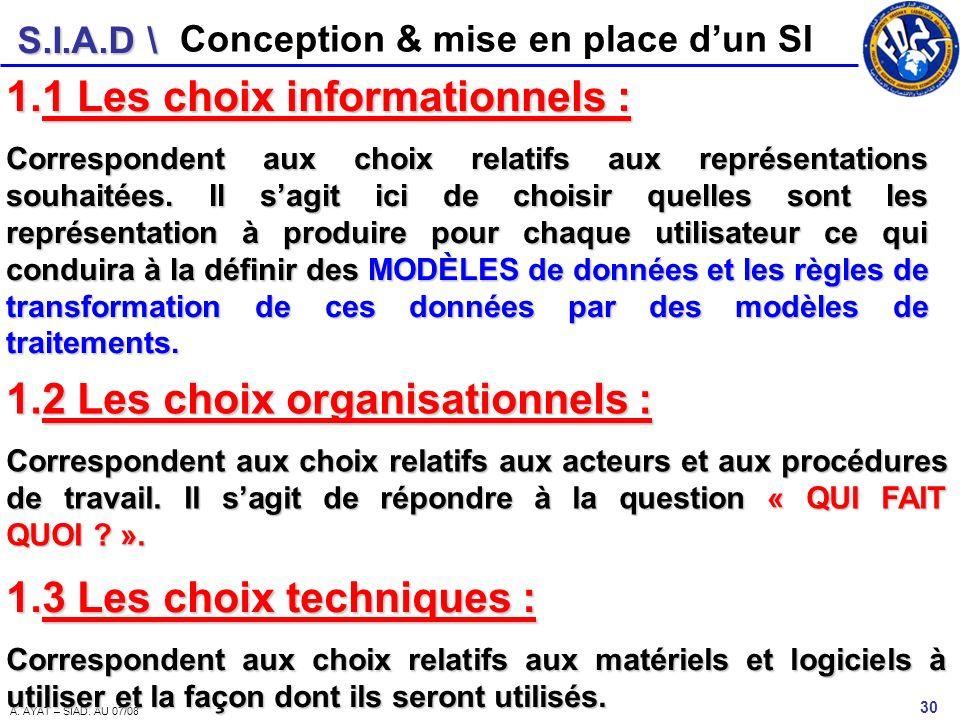 S.I.A.D \ 30 A. AYAT – SIAD. AU 07/08 1.1 Les choix informationnels : Correspondent aux choix relatifs aux représentations souhaitées. Il sagit ici de