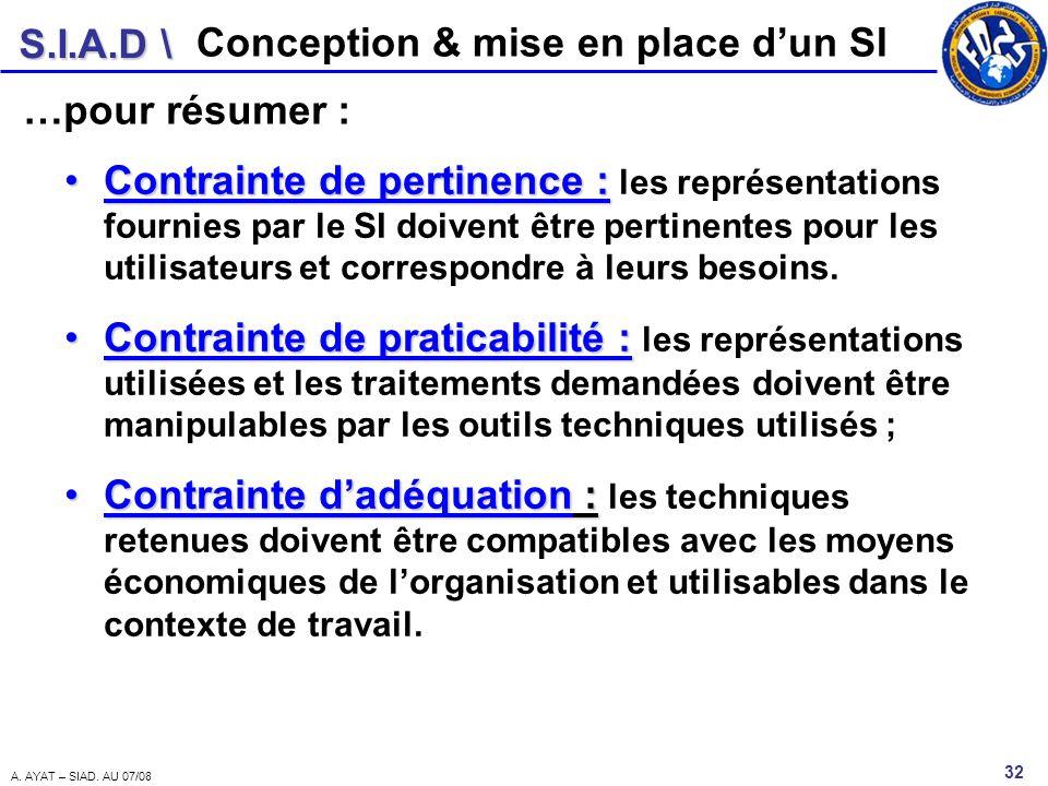 S.I.A.D \ 32 A. AYAT – SIAD. AU 07/08 …pour résumer : Contrainte de pertinence :Contrainte de pertinence : les représentations fournies par le SI doiv