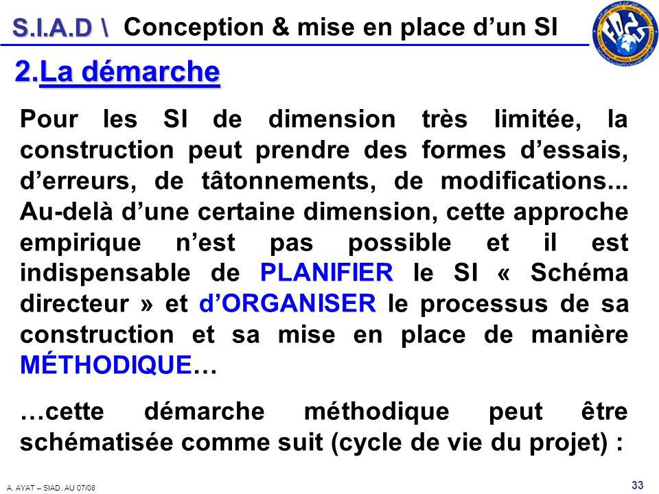 S.I.A.D \ 33 A. AYAT – SIAD. AU 07/08 Conception & mise en place dun SI 2.La démarche Pour les SI de dimension très limitée, la construction peut pren