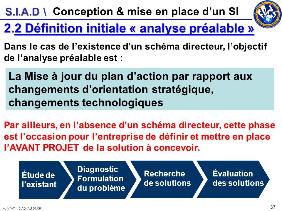S.I.A.D \ 37 A. AYAT – SIAD. AU 07/08 Conception & mise en place dun SI 2.2 Définition initiale « analyse préalable » Dans le cas de lexistence dun sc