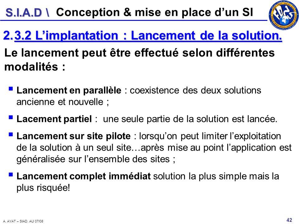 S.I.A.D \ 42 A. AYAT – SIAD. AU 07/08 Conception & mise en place dun SI 2.3.2 Limplantation : Lancement de la solution. Lancement en parallèle : coexi