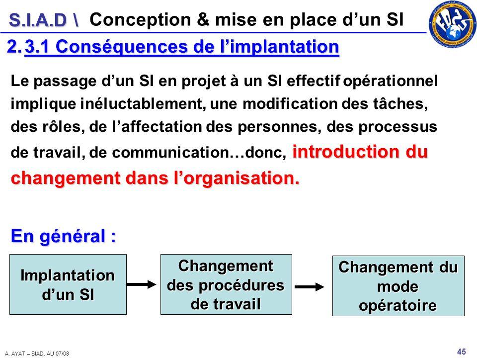 S.I.A.D \ 45 A. AYAT – SIAD. AU 07/08 Conception & mise en place dun SI 2.3.1 Conséquences de limplantation introduction du changement dans lorganisat