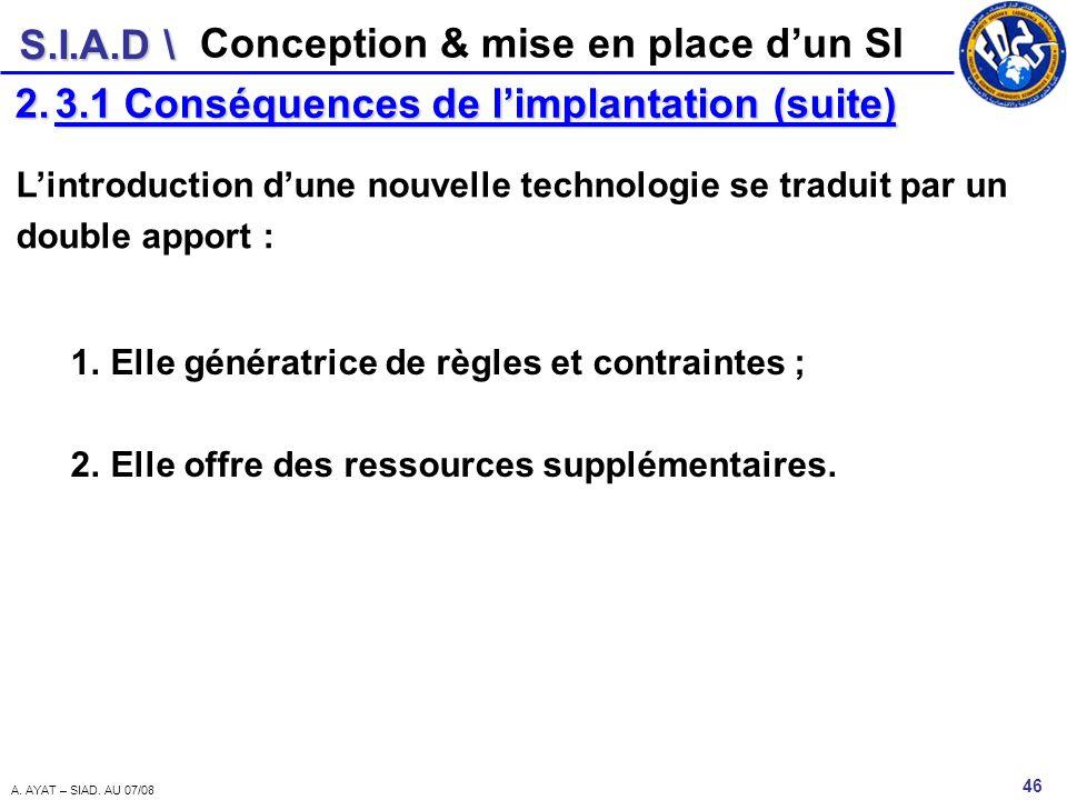 S.I.A.D \ 46 A. AYAT – SIAD. AU 07/08 Conception & mise en place dun SI 2.3.1 Conséquences de limplantation (suite) Lintroduction dune nouvelle techno