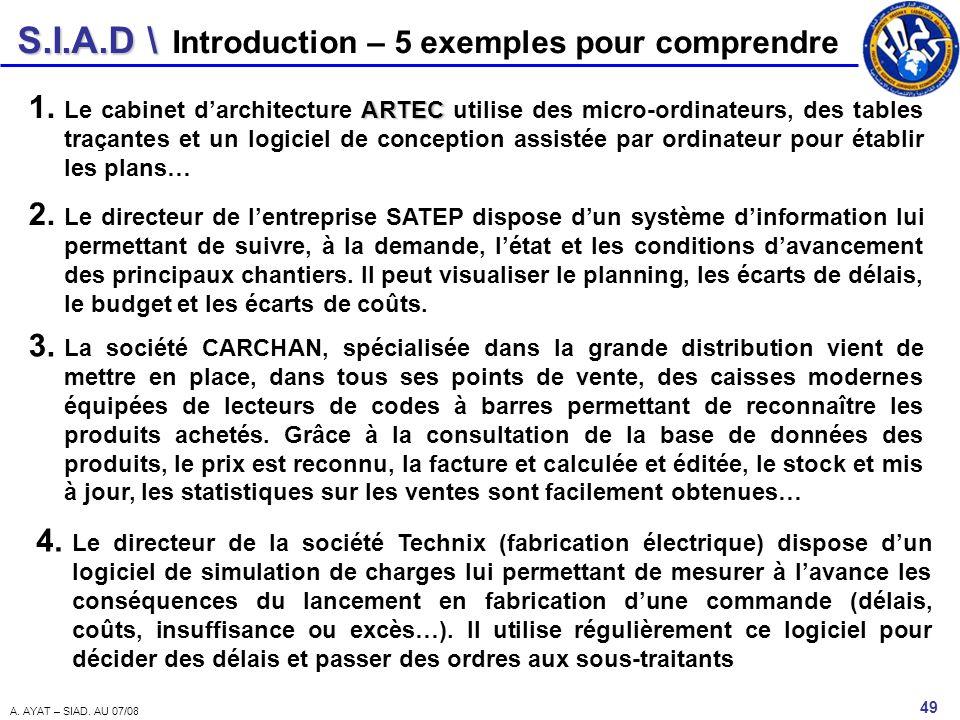 S.I.A.D \ 49 A. AYAT – SIAD. AU 07/08 Introduction – 5 exemples pour comprendre 2. Le directeur de lentreprise SATEP dispose dun système dinformation