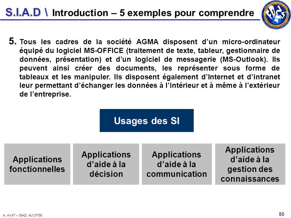 S.I.A.D \ 50 A. AYAT – SIAD. AU 07/08 5. Tous les cadres de la société AGMA disposent dun micro-ordinateur équipé du logiciel MS-OFFICE (traitement de