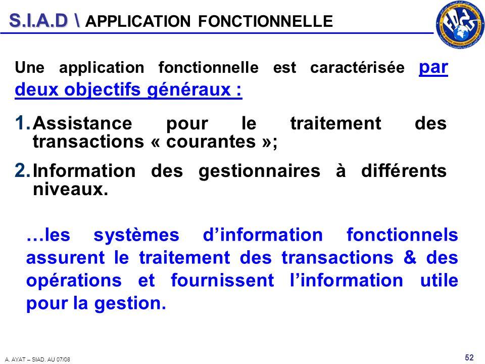 S.I.A.D \ 52 A. AYAT – SIAD. AU 07/08 APPLICATION FONCTIONNELLE Une application fonctionnelle est caractérisée par deux objectifs généraux : 1. Assist