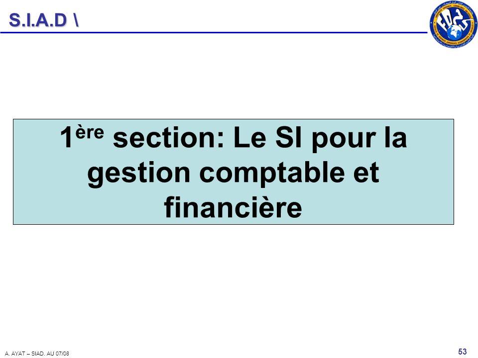 S.I.A.D \ 53 A. AYAT – SIAD. AU 07/08 1 ère section: Le SI pour la gestion comptable et financière