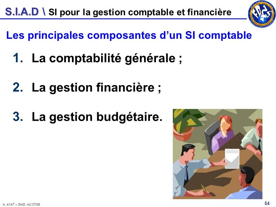 S.I.A.D \ 54 A. AYAT – SIAD. AU 07/08 SI pour la gestion comptable et financière Les principales composantes dun SI comptable 1. La comptabilité génér