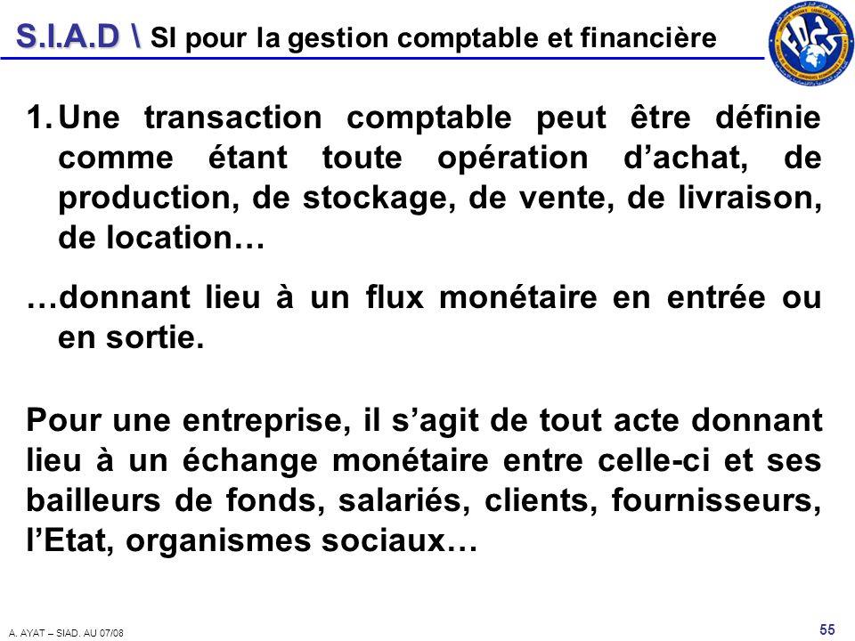 S.I.A.D \ 55 A. AYAT – SIAD. AU 07/08 SI pour la gestion comptable et financière 1.Une transaction comptable peut être définie comme étant toute opéra