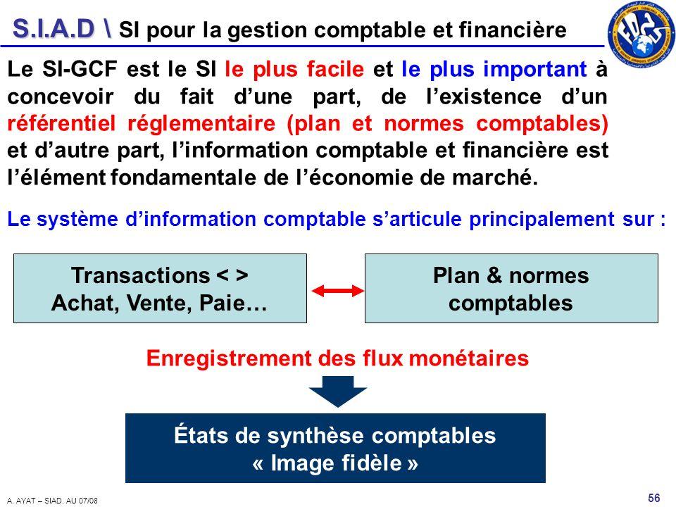 S.I.A.D \ 56 A. AYAT – SIAD. AU 07/08 SI pour la gestion comptable et financière Le SI-GCF est le SI le plus facile et le plus important à concevoir d