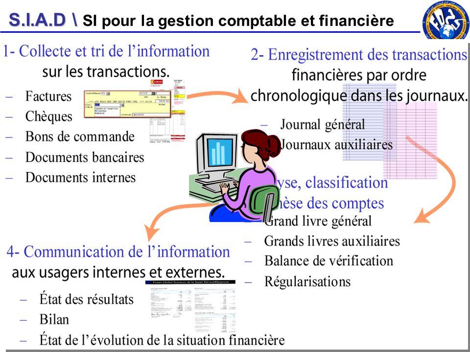 S.I.A.D \ 57 A. AYAT – SIAD. AU 07/08 SI pour la gestion comptable et financière